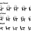 Primary vs. High School vs. University