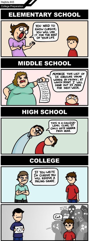 Elementary school vs. Middle School vs. High School vs. College