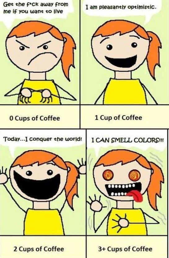 How coffee affects people