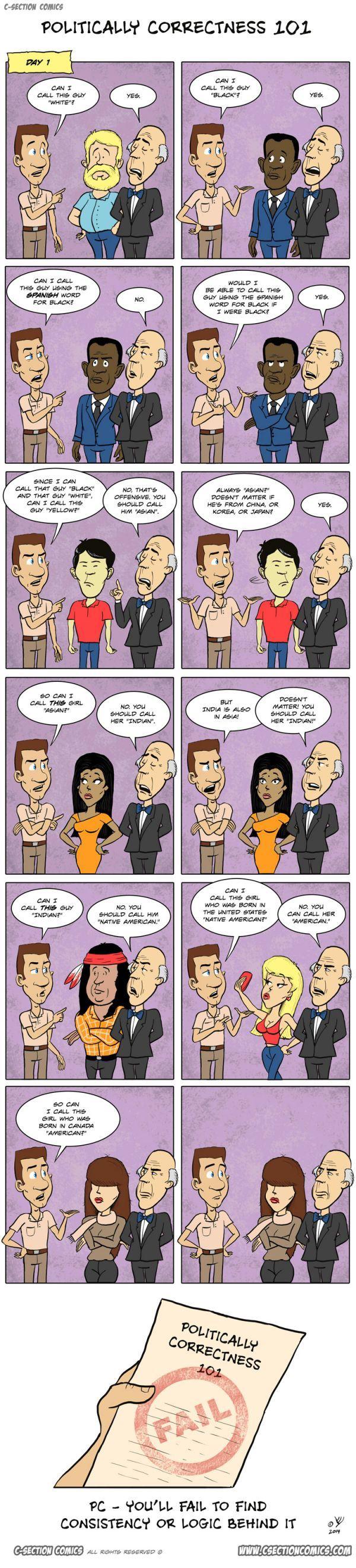 Political correctness 101