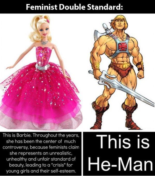 Feminist double standard