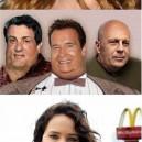Chubby Celebrities