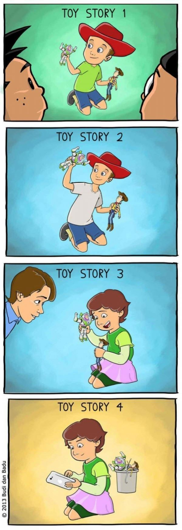 The evolution of Toy Story