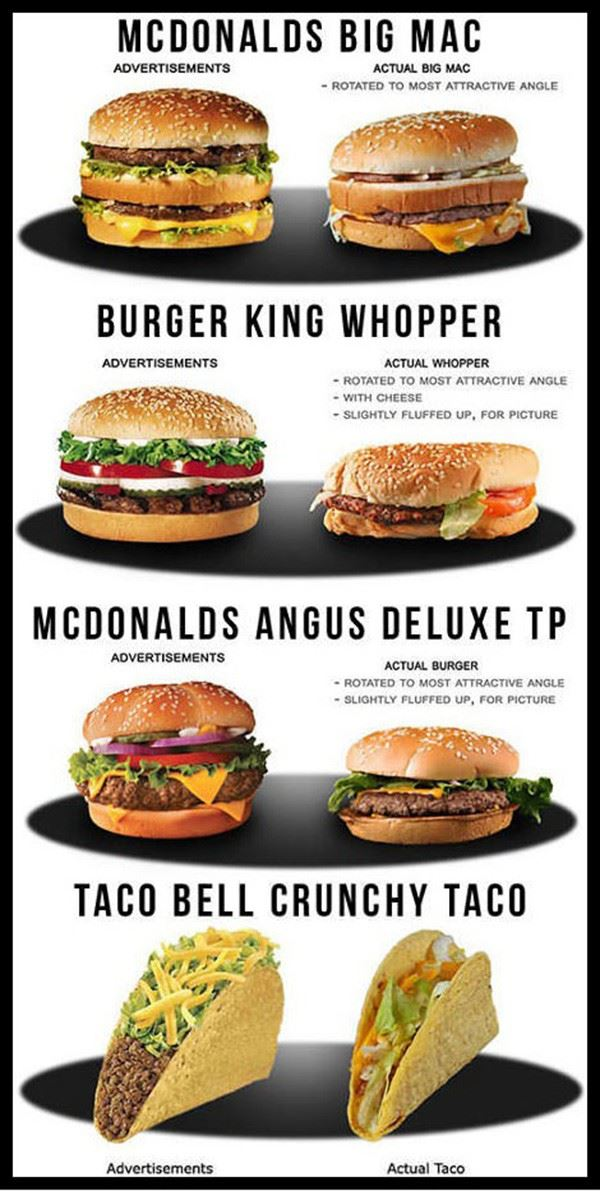 Burger ads vs. the real thing