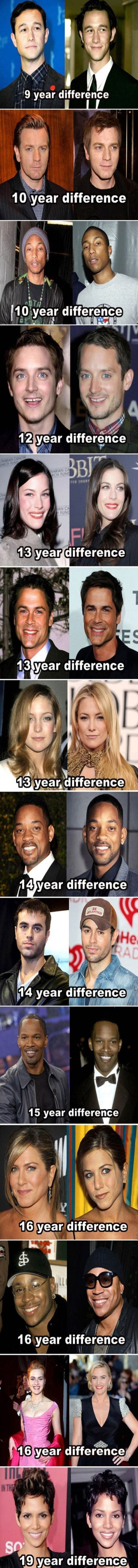 14 Celebrities that never age