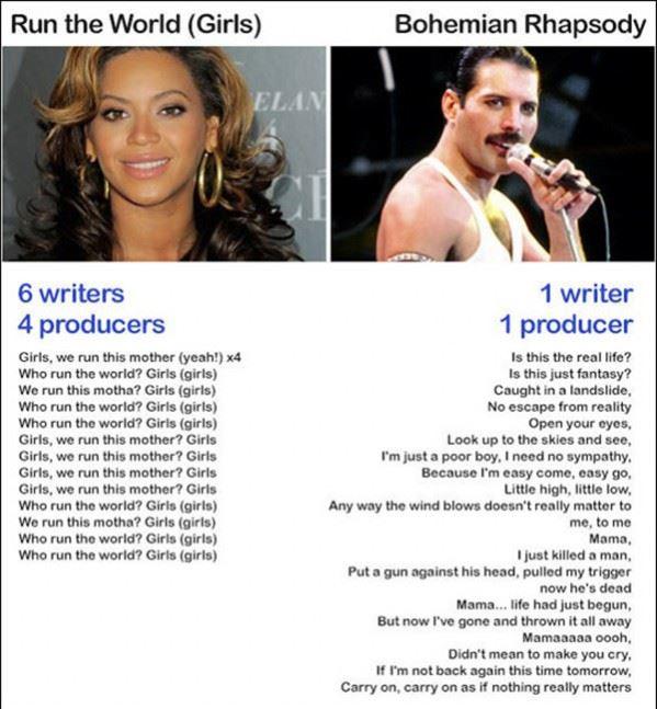 Queen vs. Beyonce