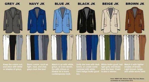 The Gentlemen Code