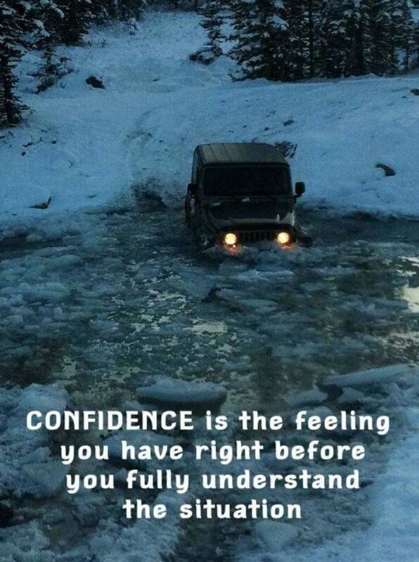 Confidence is…