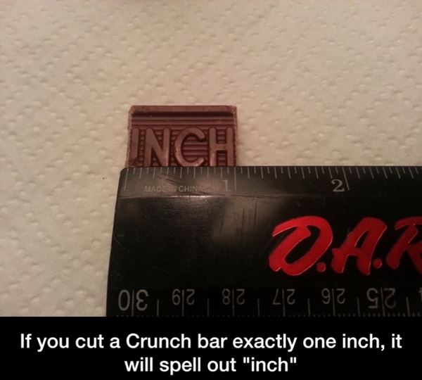 Inch is an inch