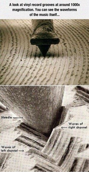 A Vinyl Record Up Close