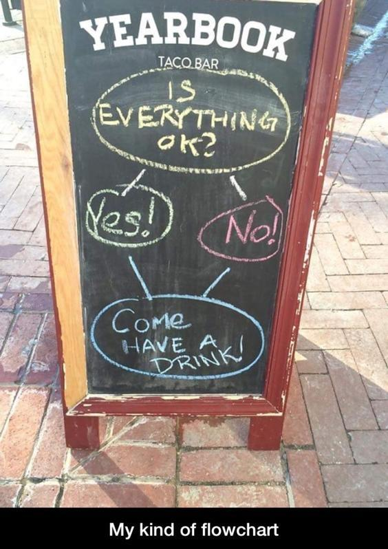 My kind of flowchart