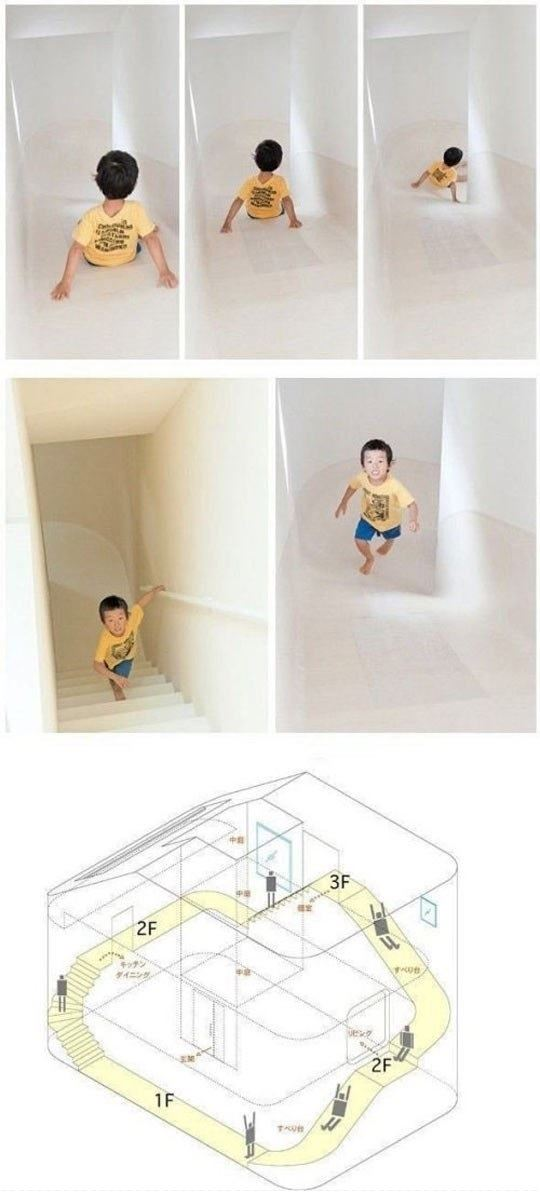 I May Need This Inside My House
