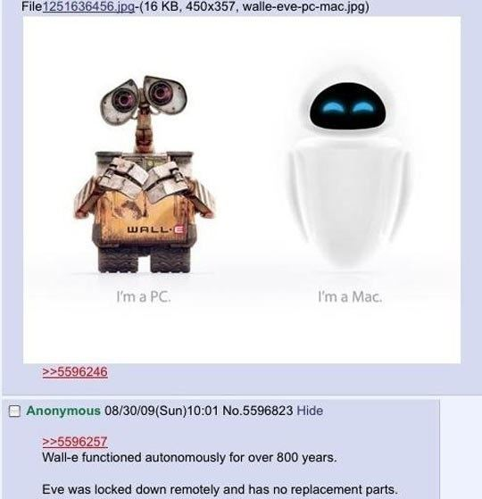PC vs. Apple Mac