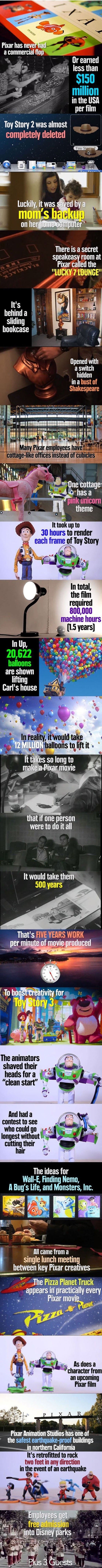 Pixar Facts You Probably Didn't Know