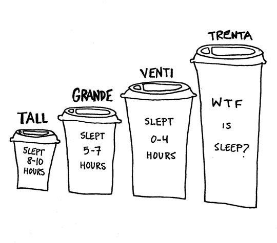 Choose Your Favorite Coffee