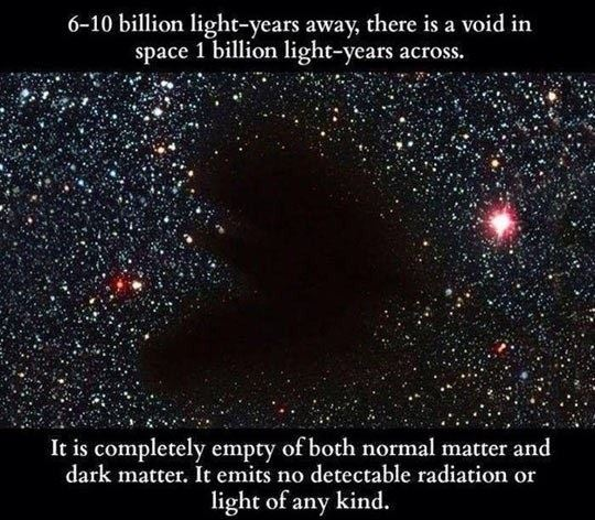 Mysterious Void In Space