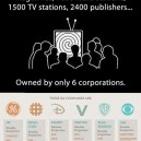 Corporations Control What You See