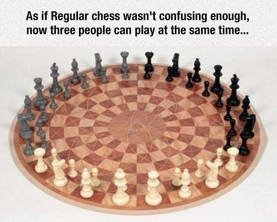 Chess for three people